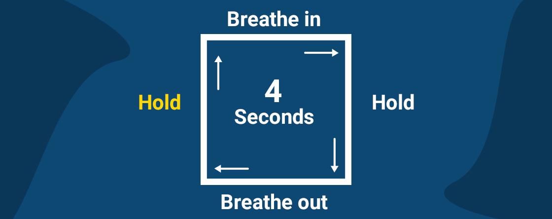 Square Breath